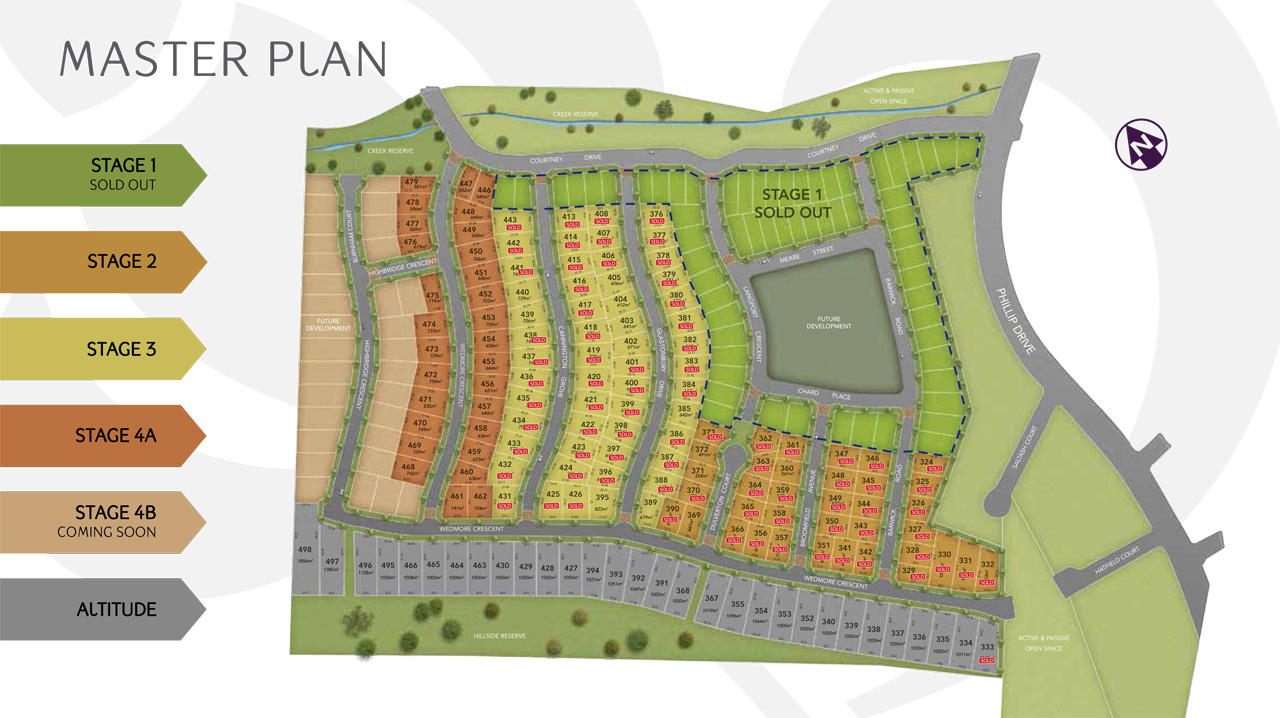 Brookhaven Master Plan Feb 2014